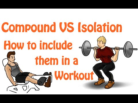 6. Compound Exercise vs Isolation ExerciseAdvantages and Disadvantages