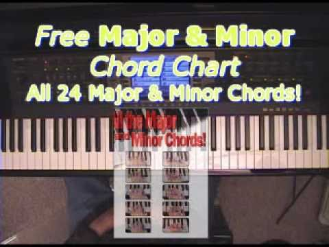 Free Major And Minor Piano Chord Chart All 24 Chords Youtube