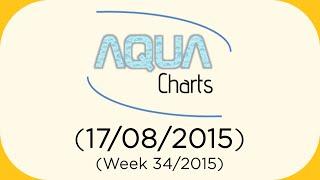 Aqua Charts: Top 100 (17/08/2015)