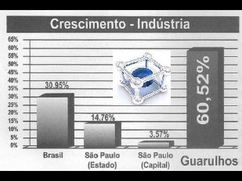 ENEM 2013/2014 QUESTÃO COMENTADA E RESOLVIDA 136  (PROVA CINZA 2° DIA)
