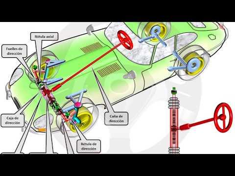 INTRODUCCIÓN A LA TECNOLOGÍA DEL AUTOMÓVIL - Módulo 11 (1/16)