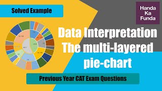 Previous year cat exam questions: data interpretation | solved example handa ka funda the multi-layered pie-chart below shows sales of led television s...