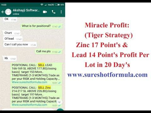 Miracle Profit:(Tiger Strategy)Zinc 17 Point's & Lead 14 Point's Profit Per Lot in 20 Day's
