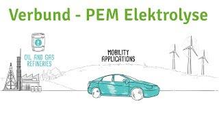 Verbund - PEM Electrolysis