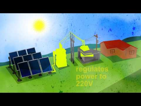 How Solar Photovoltaic Power Plant Works