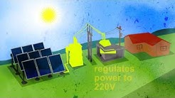 How Solar Photovoltaic Power Plant Works