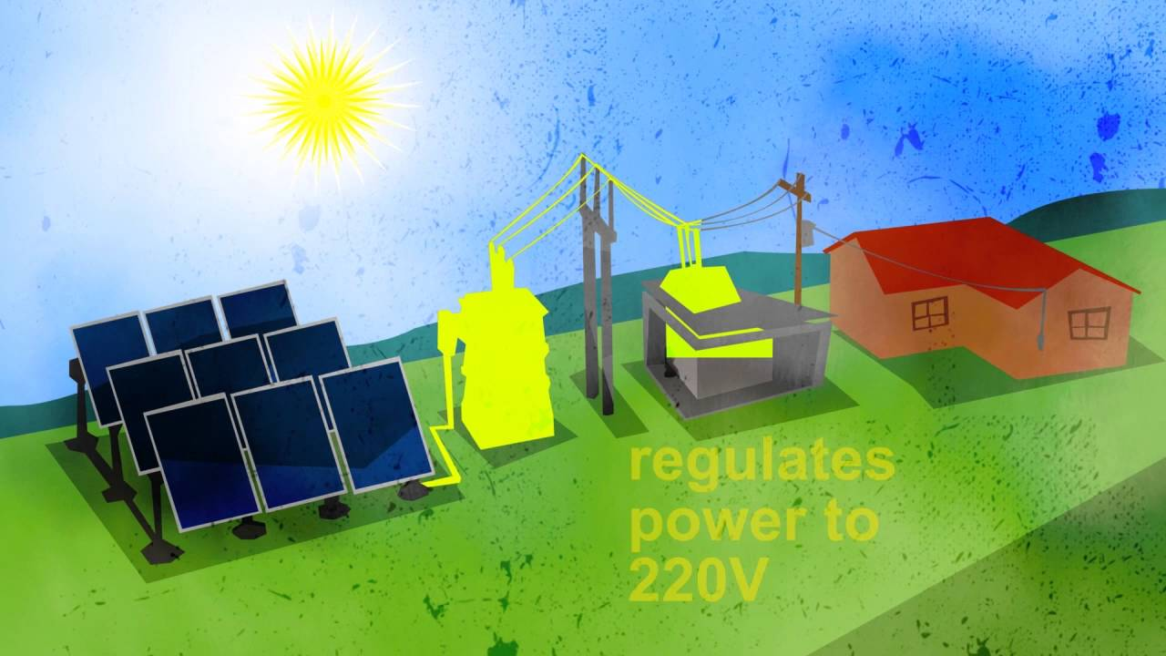 How Solar Photovoltaic Power Plant Works Youtube