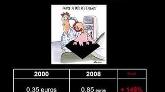 comparatif Francs euros