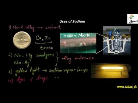 Uses Of Sodium,Calcium,Magnesium