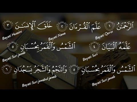 Belajar membaca ayat-ayat Al Qur'an merupakan ibadah....