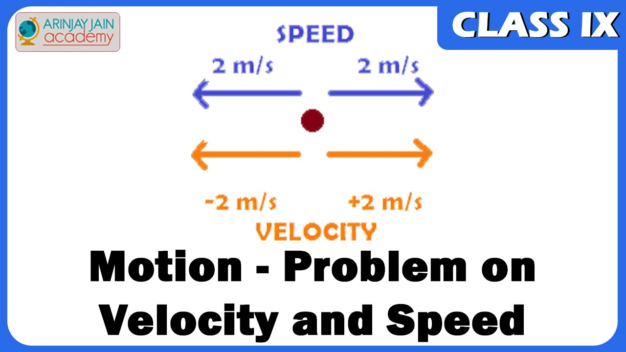 motion problem on velocity and speed physics
