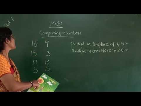 RPEES JUNIOR SCHOOL ONLINE CLASS BEENA TEACHER STD 1 MATHS 23/10/2020