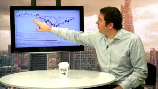 Trading Signals and How to Use Them with Steven Mayne