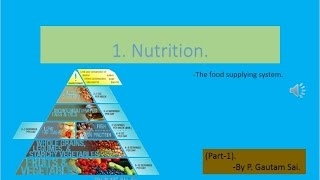 ap 10th class biology 1st chapter nutrition part 1
