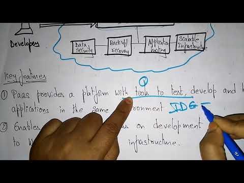 Platform as Service (PAAS)   Service Model   Cloud Computing   Lec - 15   Bhanu Priya
