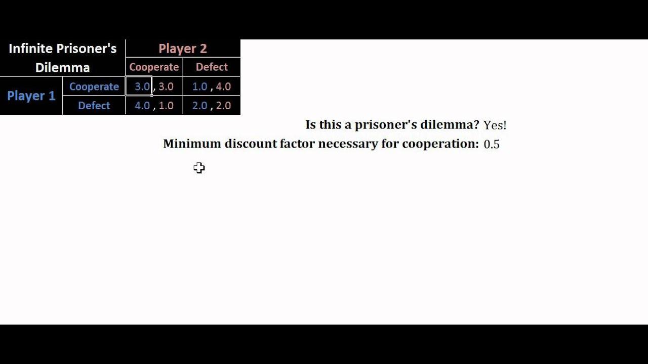 discount factor calculator