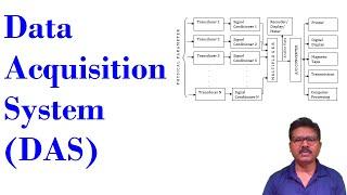 Data Acquisition System  DAS