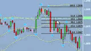 belajar trading forex part15 indikator forex fibonacci retracement
