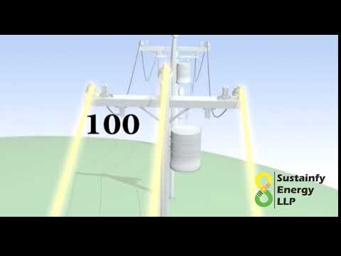 SOLAR AV, Net Metering , Solar System