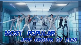 Most popular Jpop groups of 2020    Weeaboo