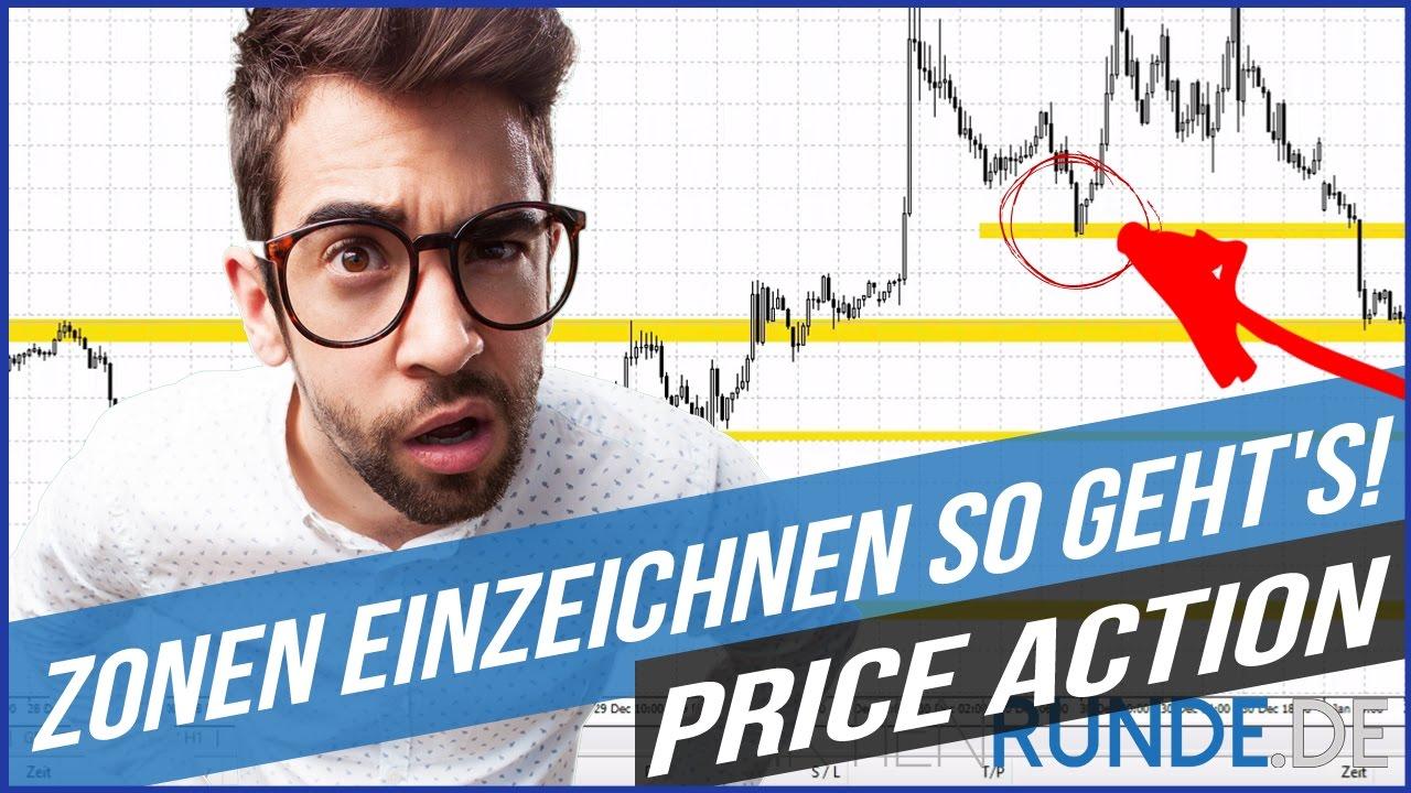 Price Action: Zonen richtig einzeichnen - so geht's! - YouTube