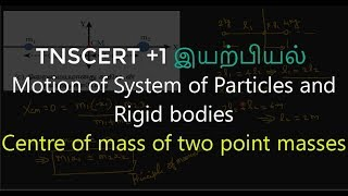 3.physics | Motion Of System Of Particles And Rigid Bodies | Centre Of Mass Of Two Point Masses