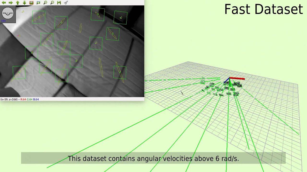 ROVIO: Robust Visual Inertial Odometry