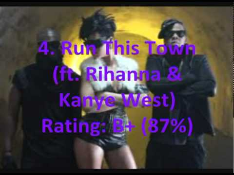 Top 10 songs from the blueprint 3 jay z youtube malvernweather