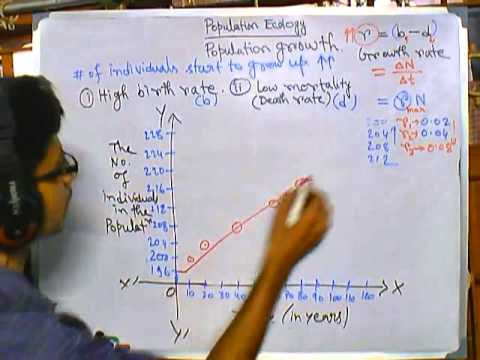 Population ecology part 3 population growth (exponential growth and logistic growth)