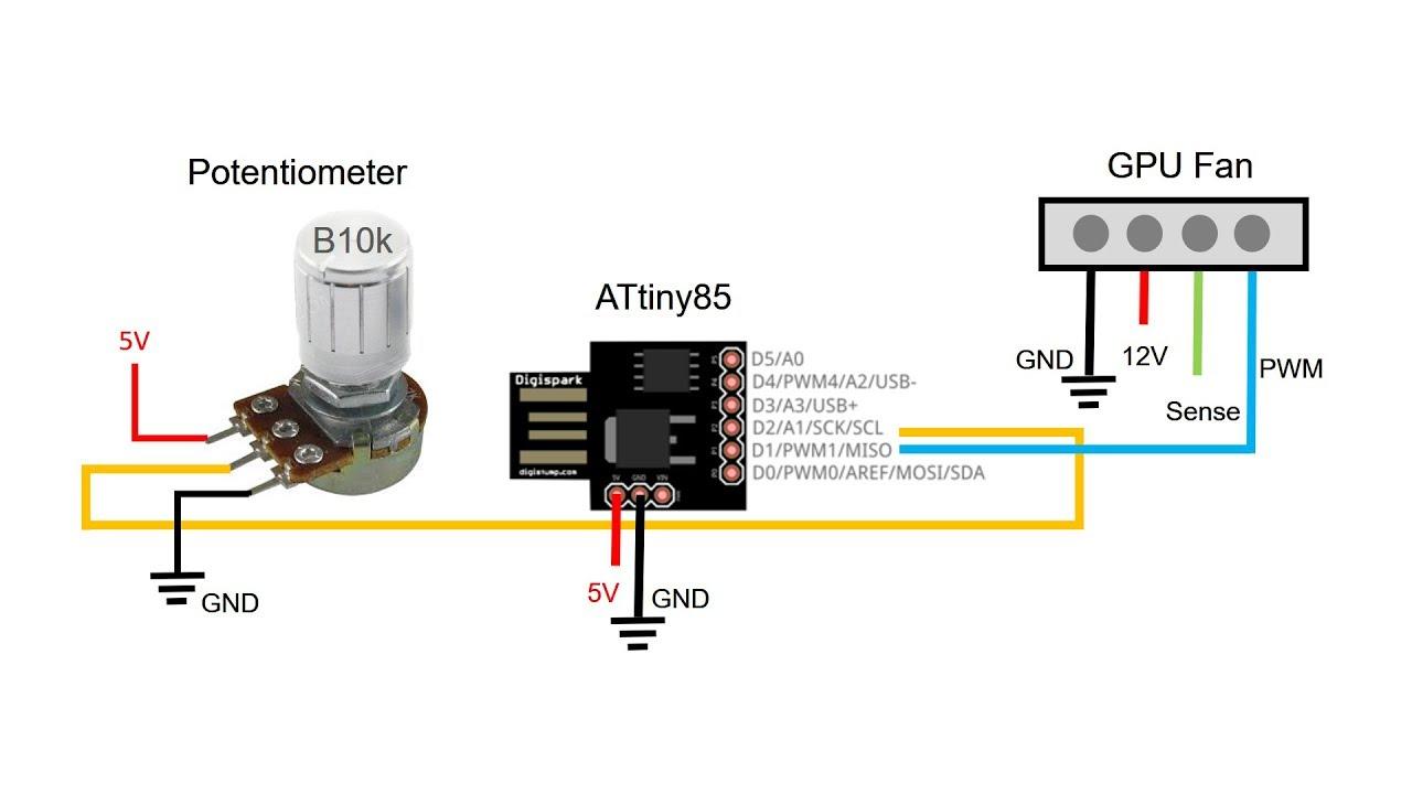 resurrecting a gpu cooling fan using a micro processor and pwm [ 1280 x 720 Pixel ]