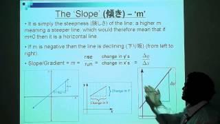 英語で受ける数学 「1次関数」Part1