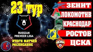 Футбол 23 тур Российская премьер лига РПЛ 2019 2020 Итоги матчей 23 тура Расписание 24 тура
