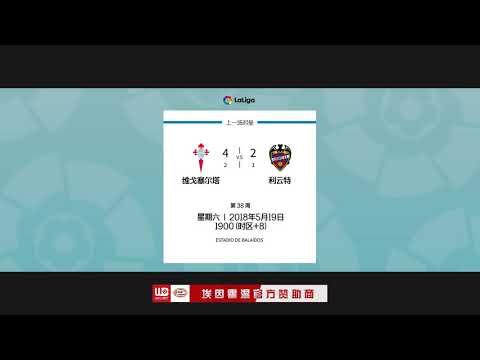 Bbc Sport Football Barclays Premier League Live Scores