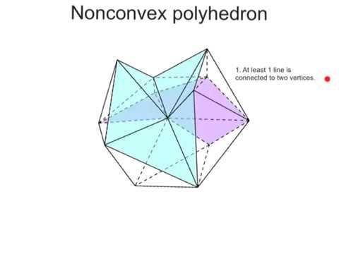 Convex polyhedrons