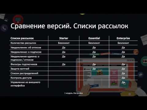 Joomla. Практический обзор всех возможностей Acymailing. (Александр Куртеев)
