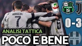 Ronaldo MVP, ottimo Alex Sandro, meglio in difesa ||| Analisi Tattica Sassuolo-Juventus 0-3