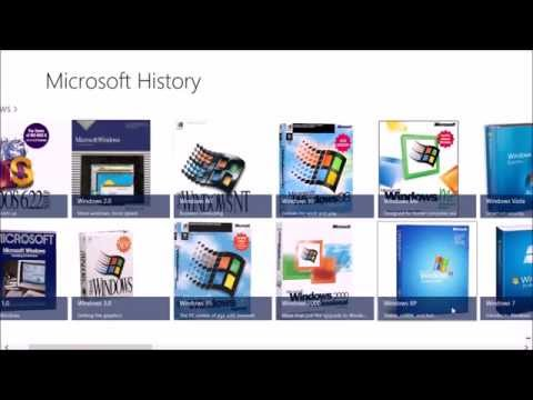 microsoft windows its history future essay Microsoft windows is a family of operating systems we look at the history of microsoft's windows operating systems (windows os) from 1985 to present day.