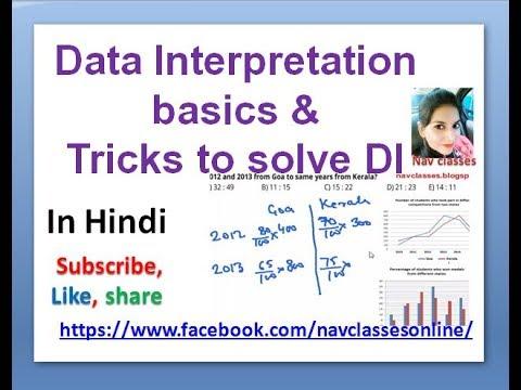 Data Interpretation basics and tricks to solve DI | Class 1 | in hindi