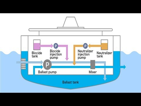 What is Ballast Water Management System (BWMS)