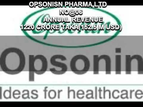 Copy of TOP 10 PHARMACEUTICAL COMPANY IN BANGLADESH