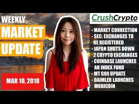 Weekly Update: Market Correction / SEC / Japan / Coinbase / Mt Gox / Daimler