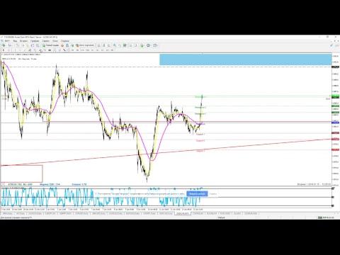 Про финансовые рынки на 15 января
