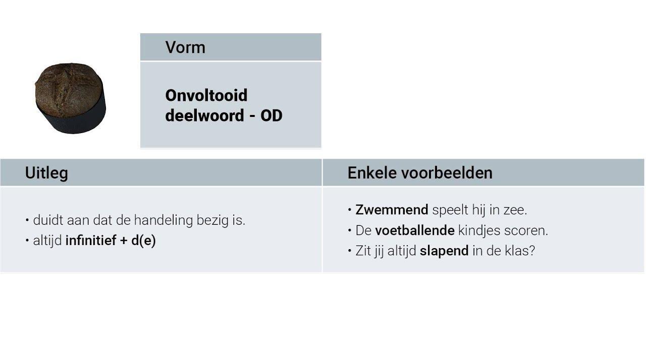 Les 08 - Werkwoordsvormen - Onvoltooid deelwoord