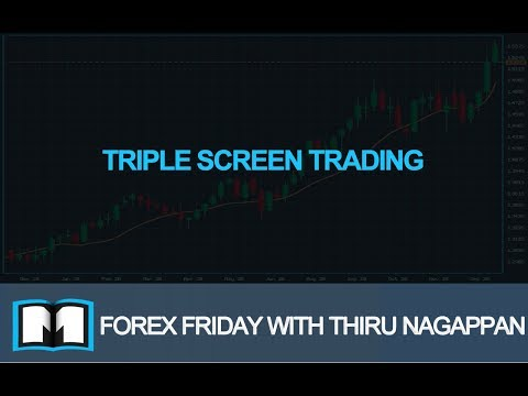 Forex Friday 09/06/2017 - Triple Screen Trading