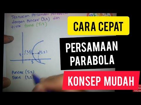 cara-cepat-belajar-parabola