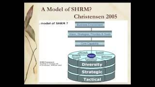 Strategic HRM models