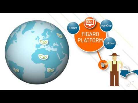 FIGARO - Sistema inteligente de riego de precisión