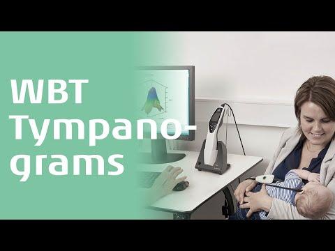 Tympanograms