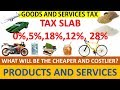 GST TAX SLAB, 0%, 5%, 12%, 18%, 28% TAX ON GOODS AND SERVICES.