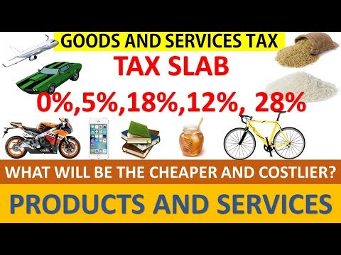 gst-tax-slab,-0%,-5%,-12%,-18%,-28%-tax-on-goods-and-services.